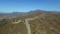 Aerial scene of the Great Wall at Badaling